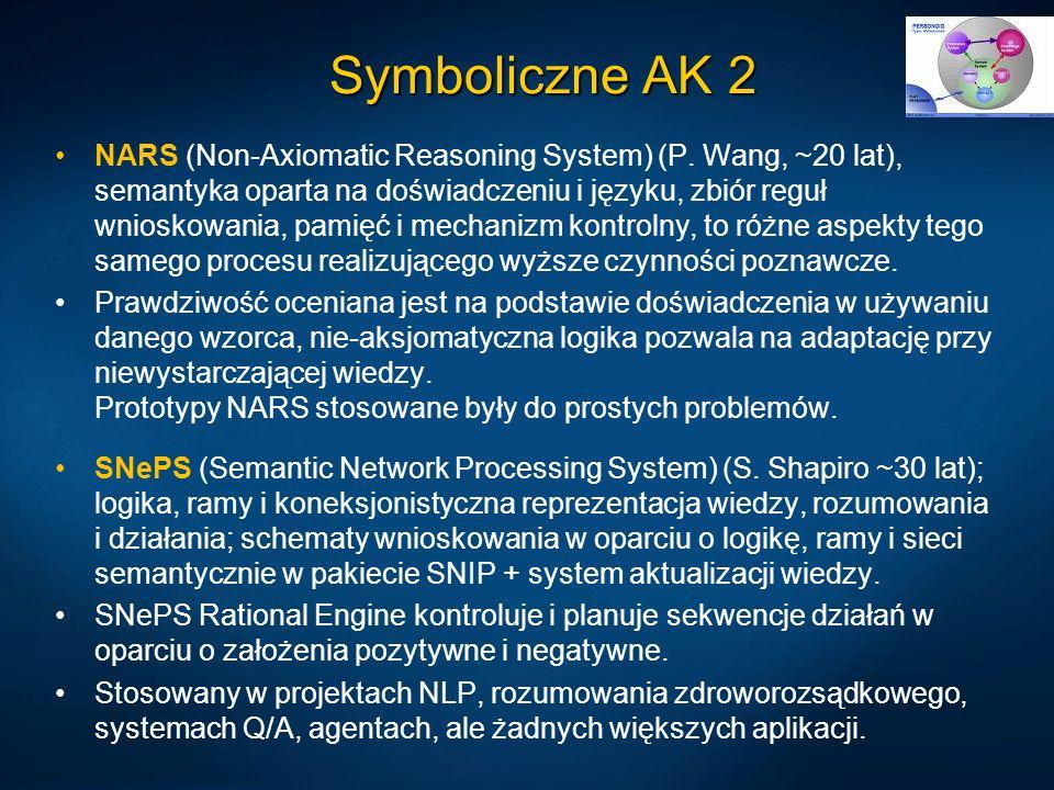 Symboliczne AK 2