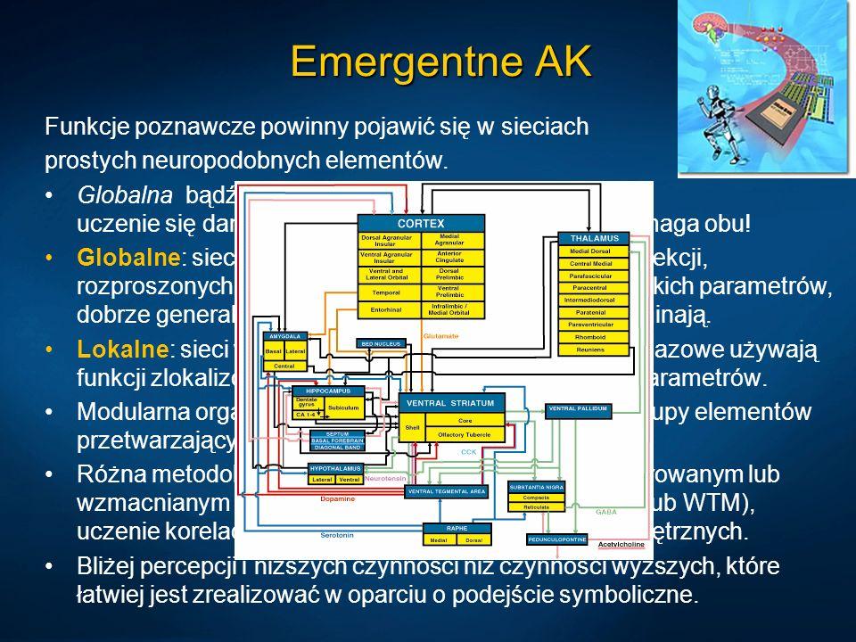 Emergentne AK Funkcje poznawcze powinny pojawić się w sieciach