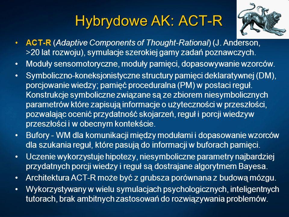 Hybrydowe AK: ACT-R ACT-R (Adaptive Components of Thought-Rational) (J. Anderson, >20 lat rozwoju), symulacje szerokiej gamy zadań poznawczych.