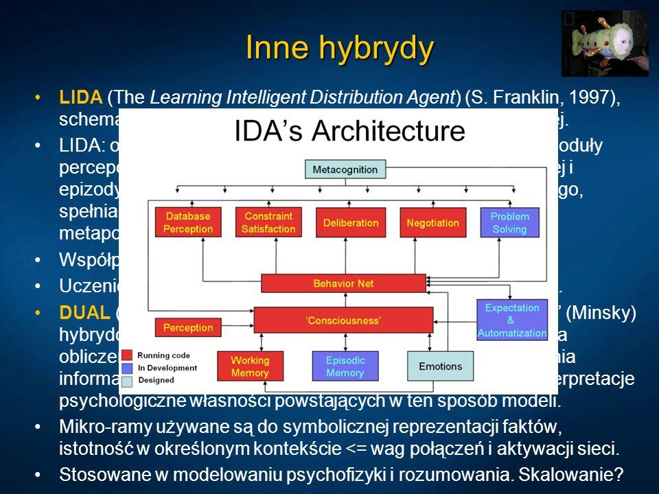 Inne hybrydy LIDA (The Learning Intelligent Distribution Agent) (S. Franklin, 1997), schemat budowy agentów, idee globalnej przestrzeni roboczej.