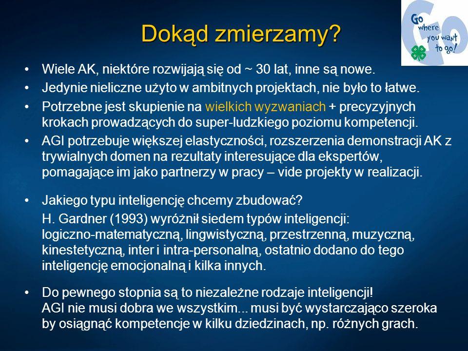 Dokąd zmierzamy Wiele AK, niektóre rozwijają się od ~ 30 lat, inne są nowe. Jedynie nieliczne użyto w ambitnych projektach, nie było to łatwe.