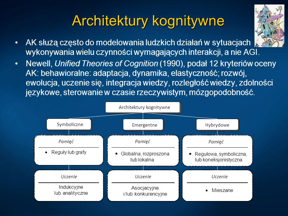 Architektury kognitywne