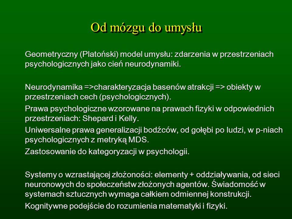Od mózgu do umysłu Geometryczny (Platoński) model umysłu: zdarzenia w przestrzeniach psychologicznych jako cień neurodynamiki.