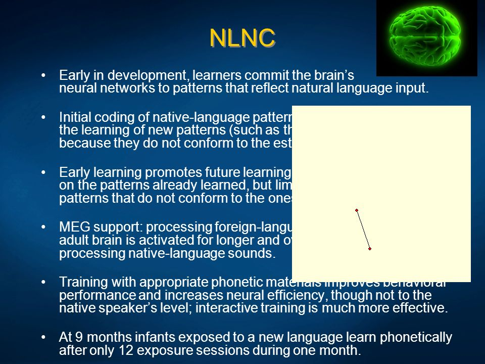 NLNCEarly in development, learners commit the brain's neural networks to patterns that reflect natural language input.