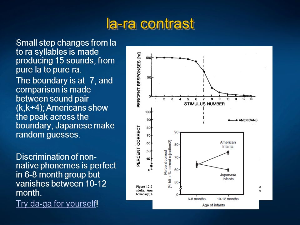 la-ra contrast Small step changes from la to ra syllables is made producing 15 sounds, from pure la to pure ra.