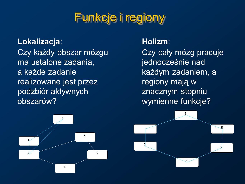 Funkcje i regiony Lokalizacja: