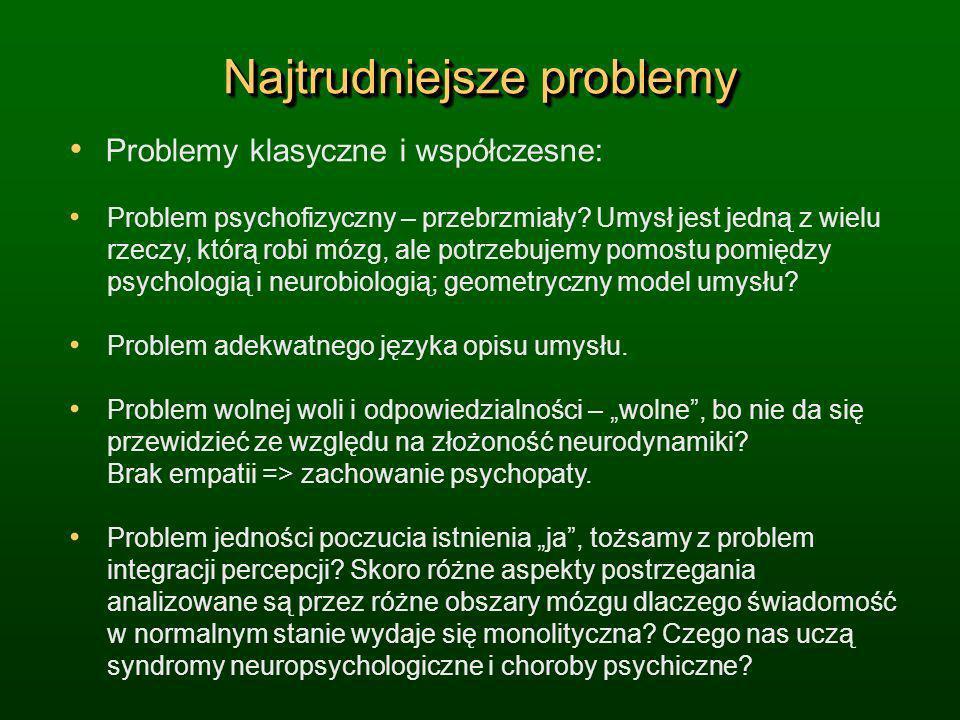 Najtrudniejsze problemy