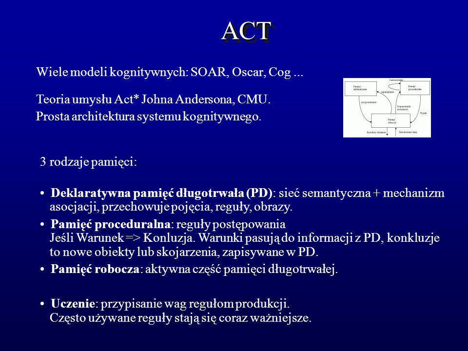 ACT Wiele modeli kognitywnych: SOAR, Oscar, Cog ...