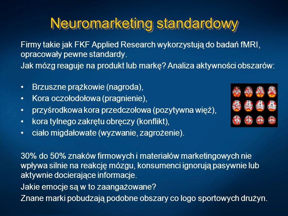 Neuromarketing standardowy