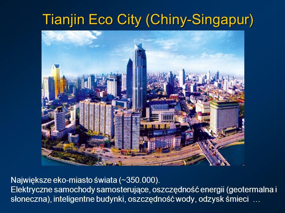 Tianjin Eco City (Chiny-Singapur)