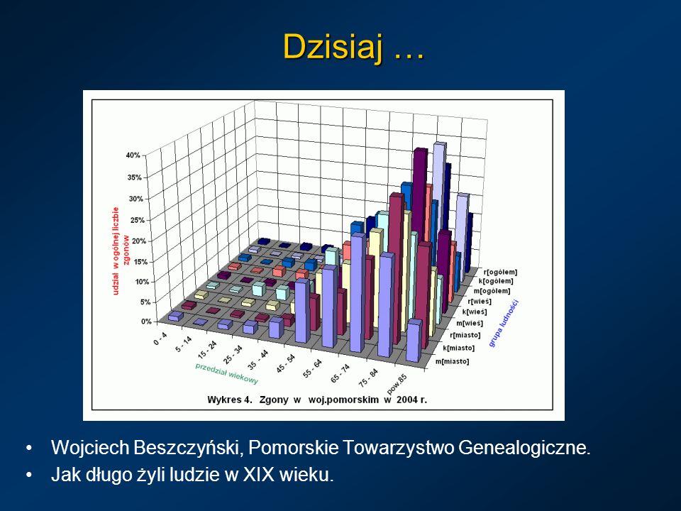 Dzisiaj … Wojciech Beszczyński, Pomorskie Towarzystwo Genealogiczne.