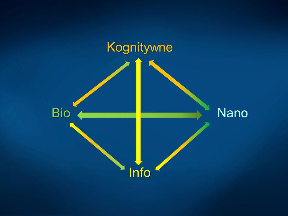 Nano Info Kognitywne Bio