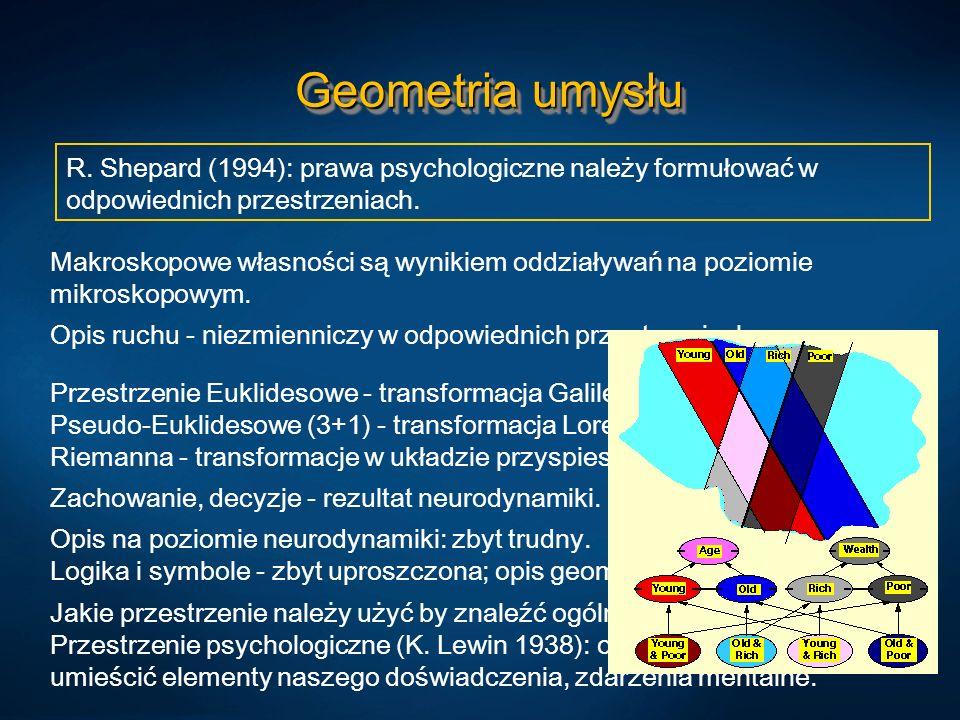 Geometria umysłu R. Shepard (1994): prawa psychologiczne należy formułować w odpowiednich przestrzeniach.