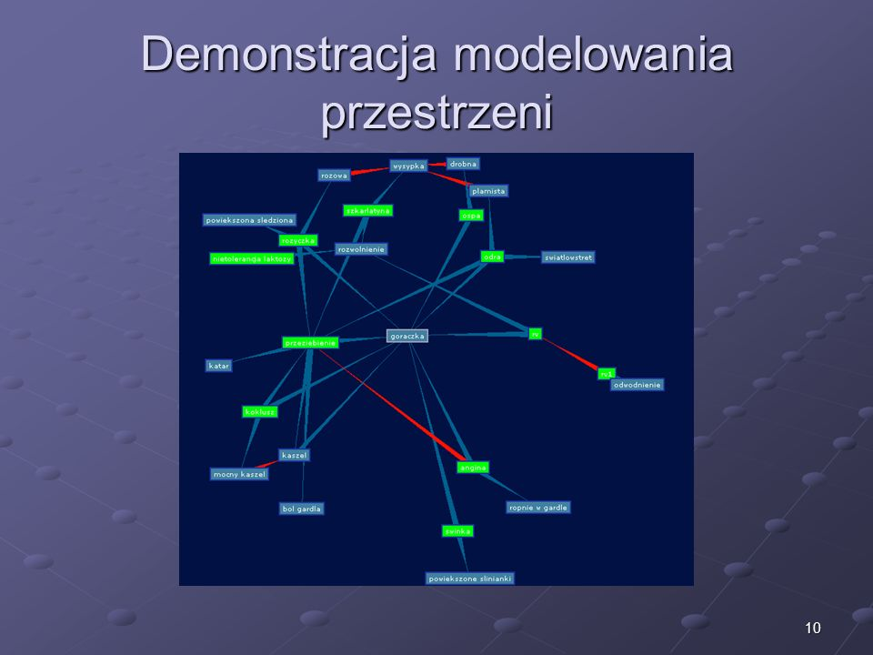 Demonstracja modelowania przestrzeni