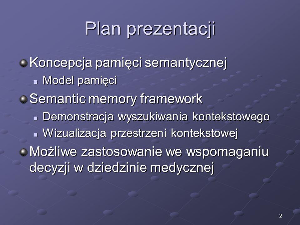 Plan prezentacji Koncepcja pamięci semantycznej
