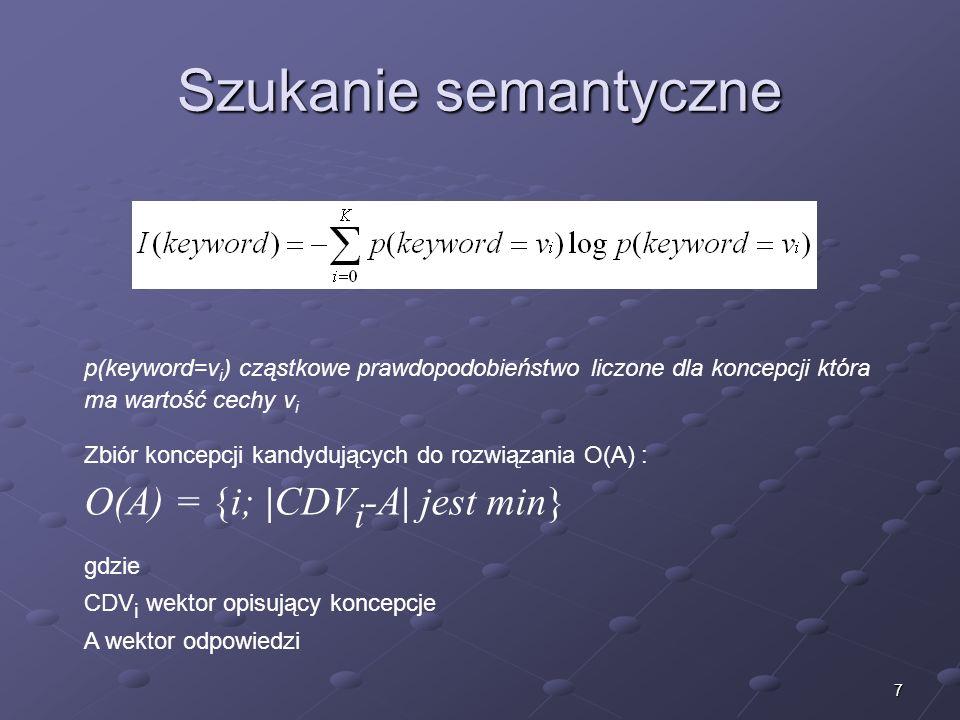 Szukanie semantyczne p(keyword=vi) cząstkowe prawdopodobieństwo liczone dla koncepcji która ma wartość cechy vi.