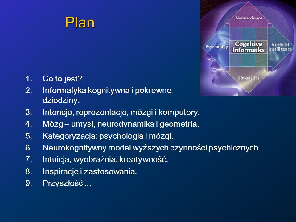 Plan Co to jest Informatyka kognitywna i pokrewne dziedziny.