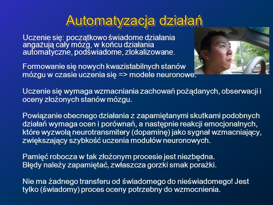 Automatyzacja działań