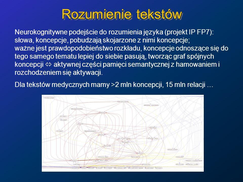 Rozumienie tekstów Neurokognitywne podejście do rozumienia języka (projekt IP FP7):