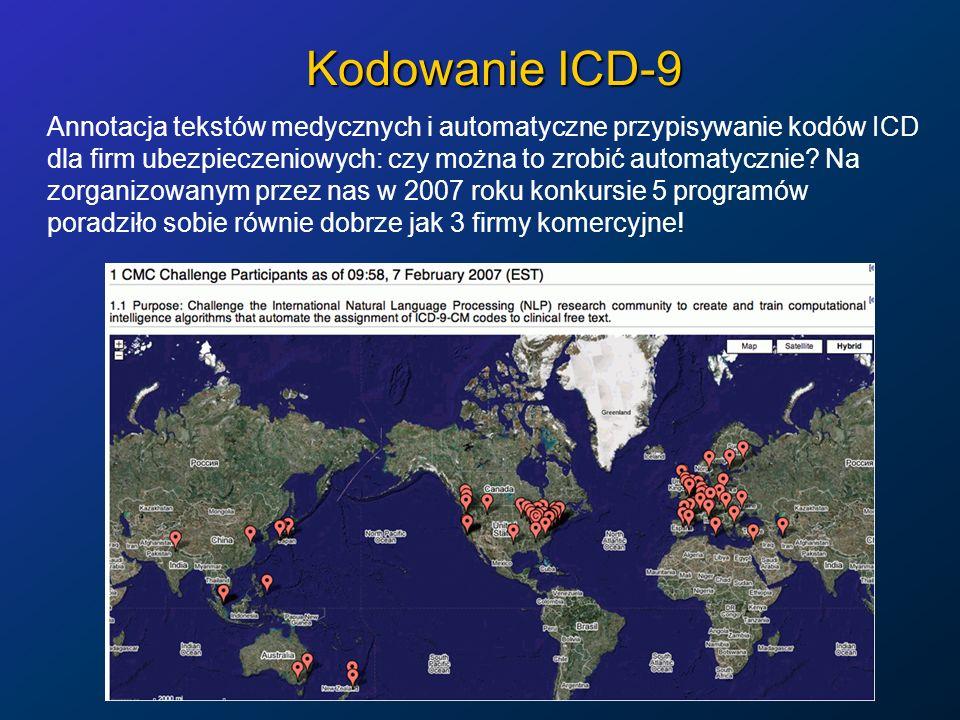 Kodowanie ICD-9
