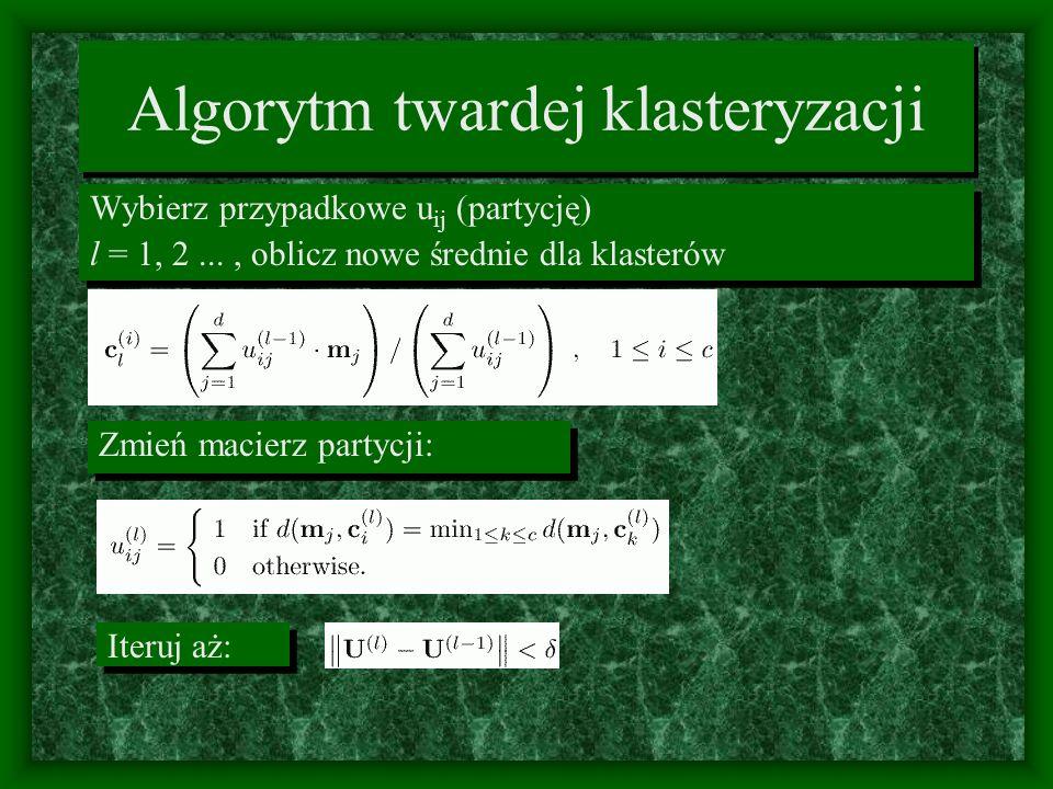 Algorytm twardej klasteryzacji