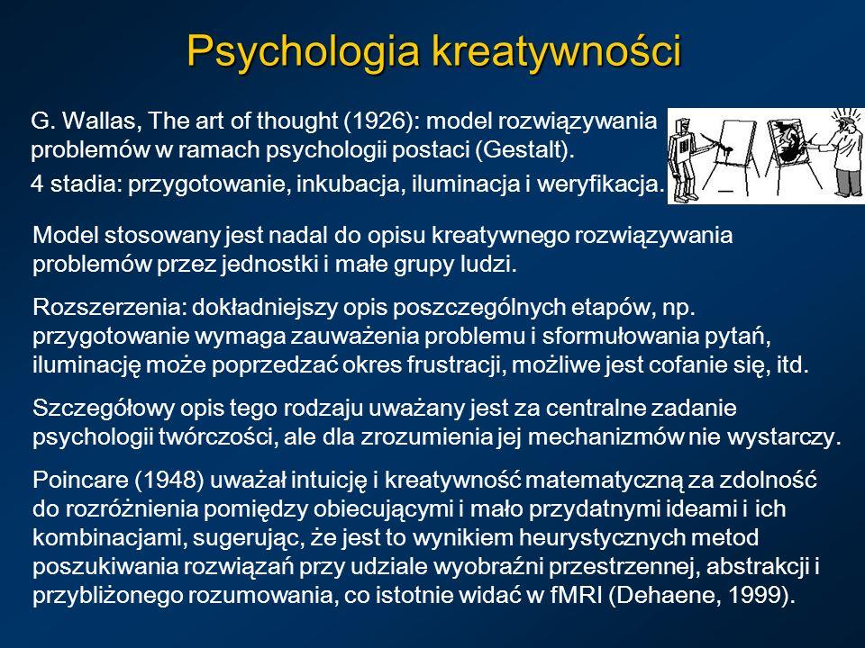 Psychologia kreatywności