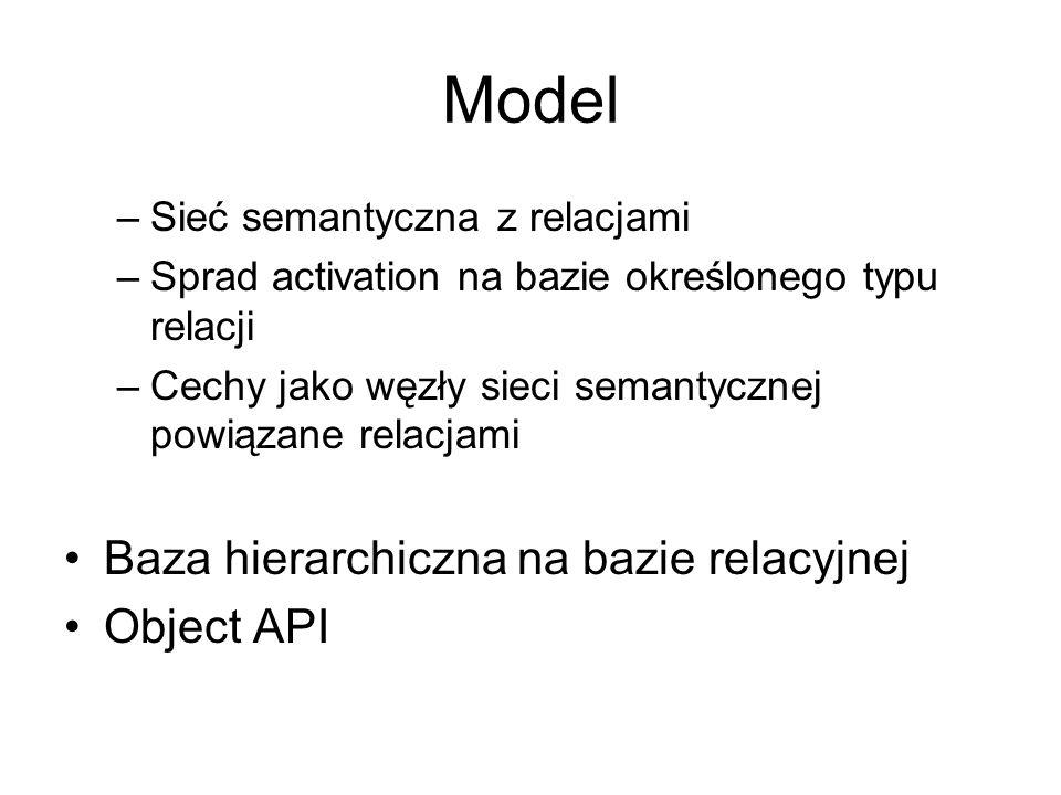 Model Baza hierarchiczna na bazie relacyjnej Object API