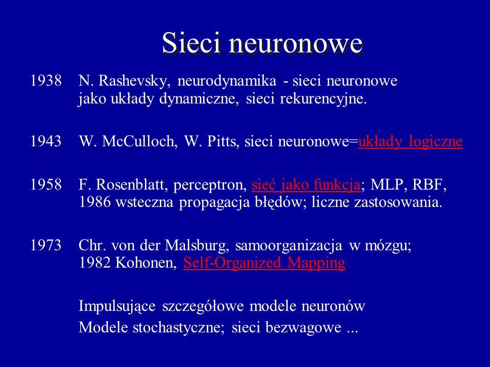 Sieci neuronowe 1938 N. Rashevsky, neurodynamika - sieci neuronowe jako układy dynamiczne, sieci rekurencyjne.