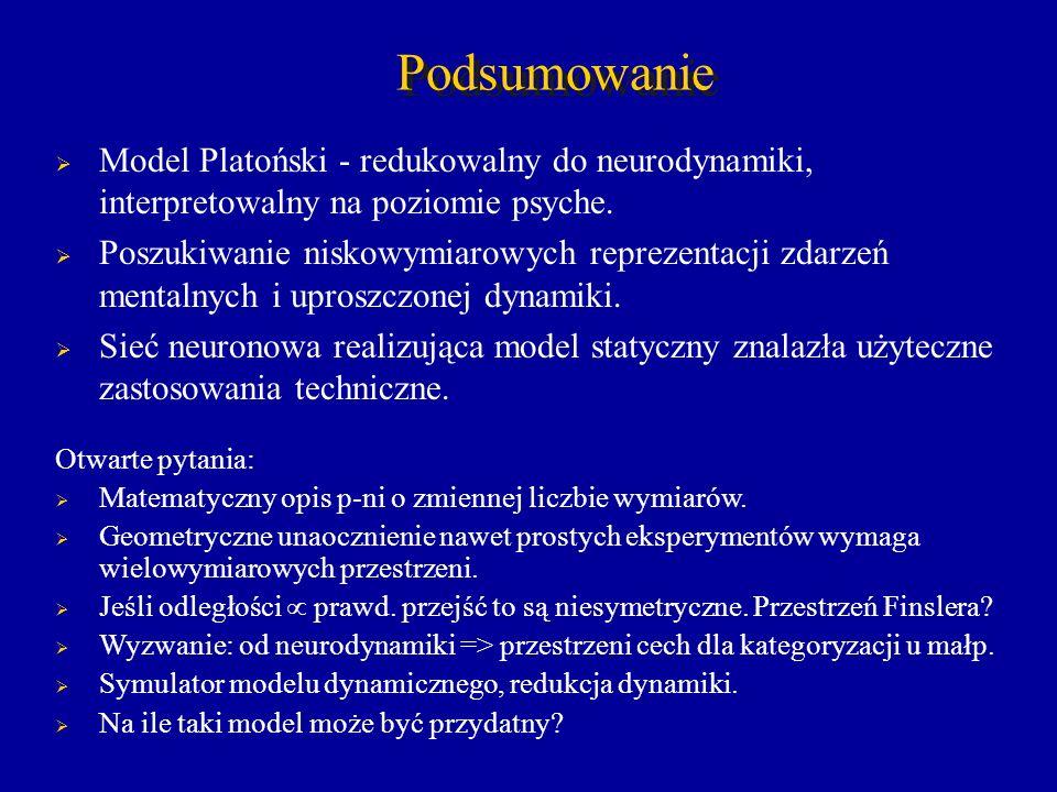 Podsumowanie Model Platoński - redukowalny do neurodynamiki, interpretowalny na poziomie psyche.