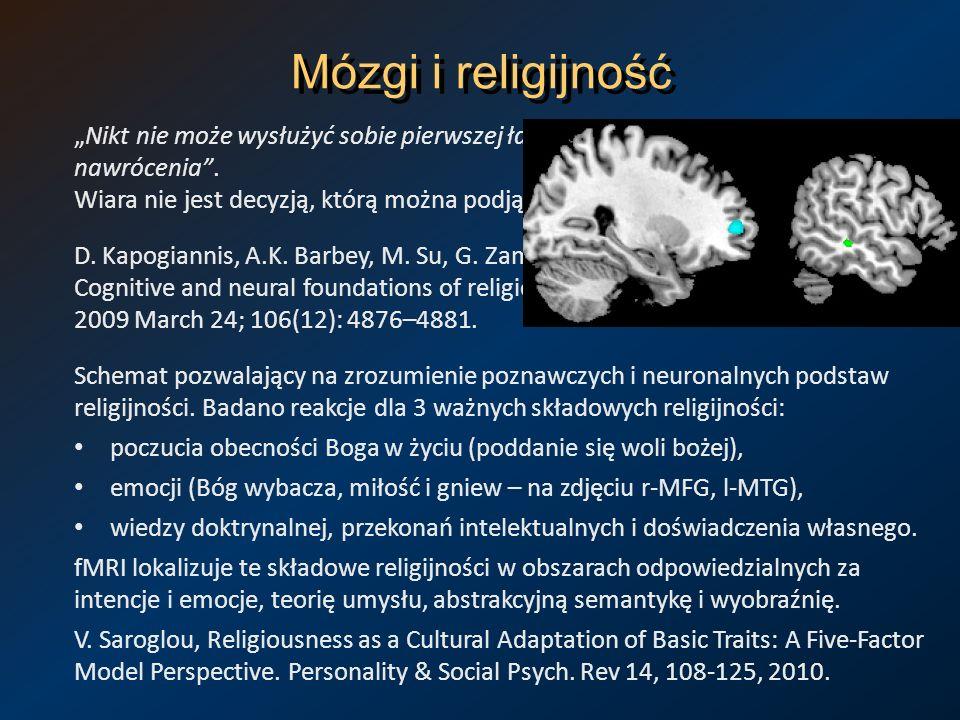 Mózgi i religijność