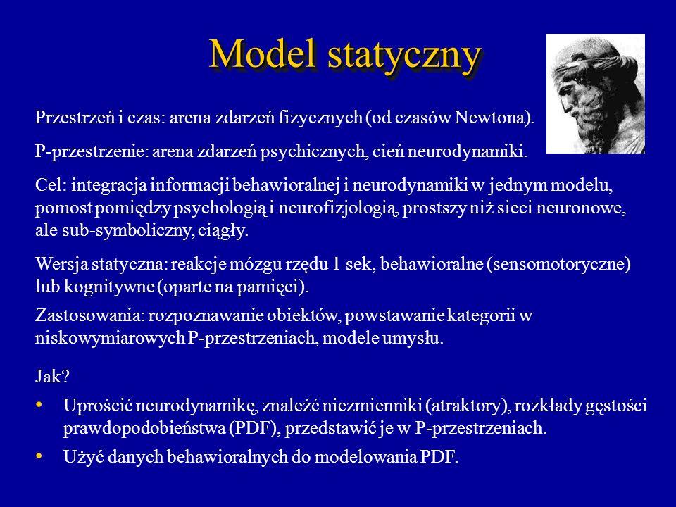 Model statyczny Przestrzeń i czas: arena zdarzeń fizycznych (od czasów Newtona). P-przestrzenie: arena zdarzeń psychicznych, cień neurodynamiki.