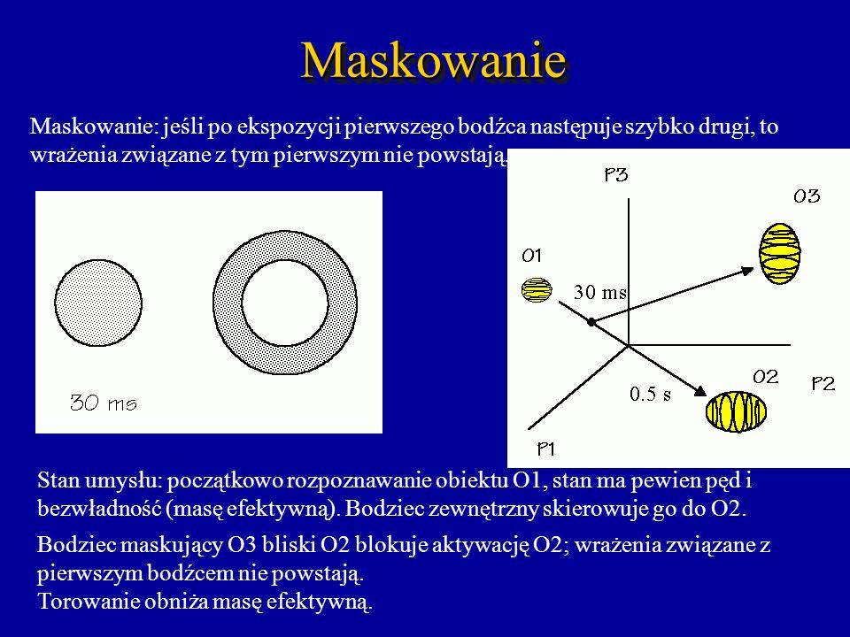 Maskowanie Maskowanie: jeśli po ekspozycji pierwszego bodźca następuje szybko drugi, to wrażenia związane z tym pierwszym nie powstają.