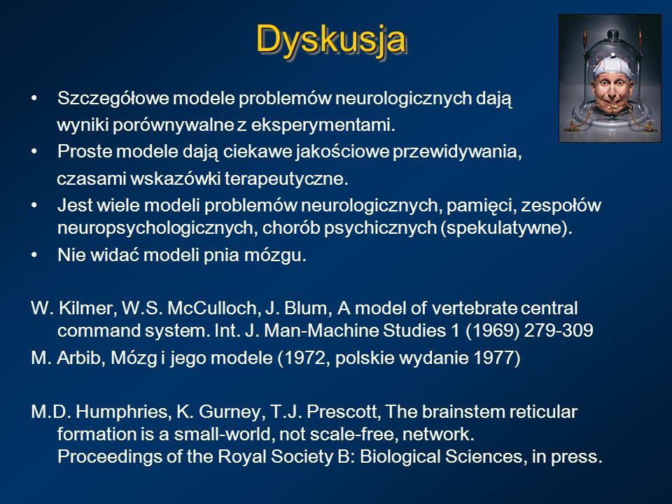 Dyskusja Szczegółowe modele problemów neurologicznych dają
