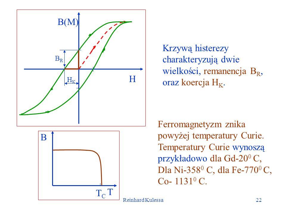 Ferromagnetyzm znika powyżej temperatury Curie.