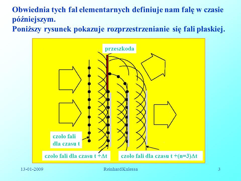 Poniższy rysunek pokazuje rozprzestrzenianie się fali płaskiej.
