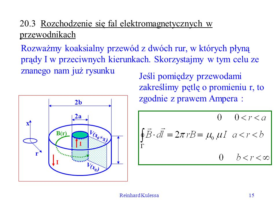 20.3 Rozchodzenie się fal elektromagnetycznych w przewodnikach