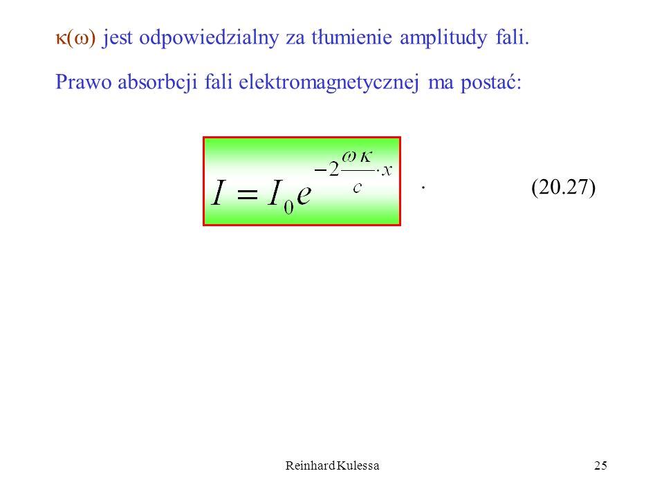 () jest odpowiedzialny za tłumienie amplitudy fali.
