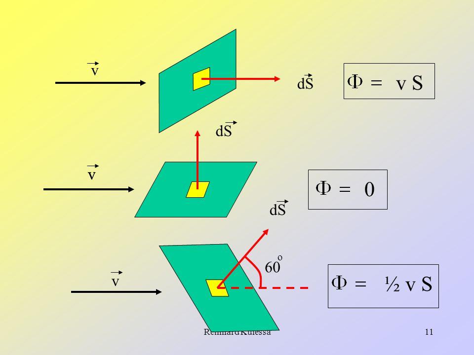 v v S dS dS v v dS 60 o v ½ v S Reinhard Kulessa