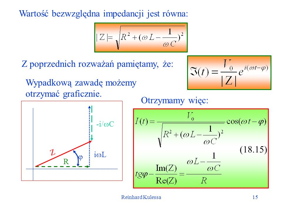 Wartość bezwzględna impedancji jest równa: