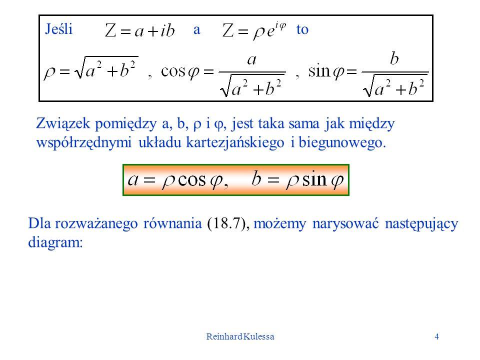 Dla rozważanego równania (18.7), możemy narysować następujący diagram: