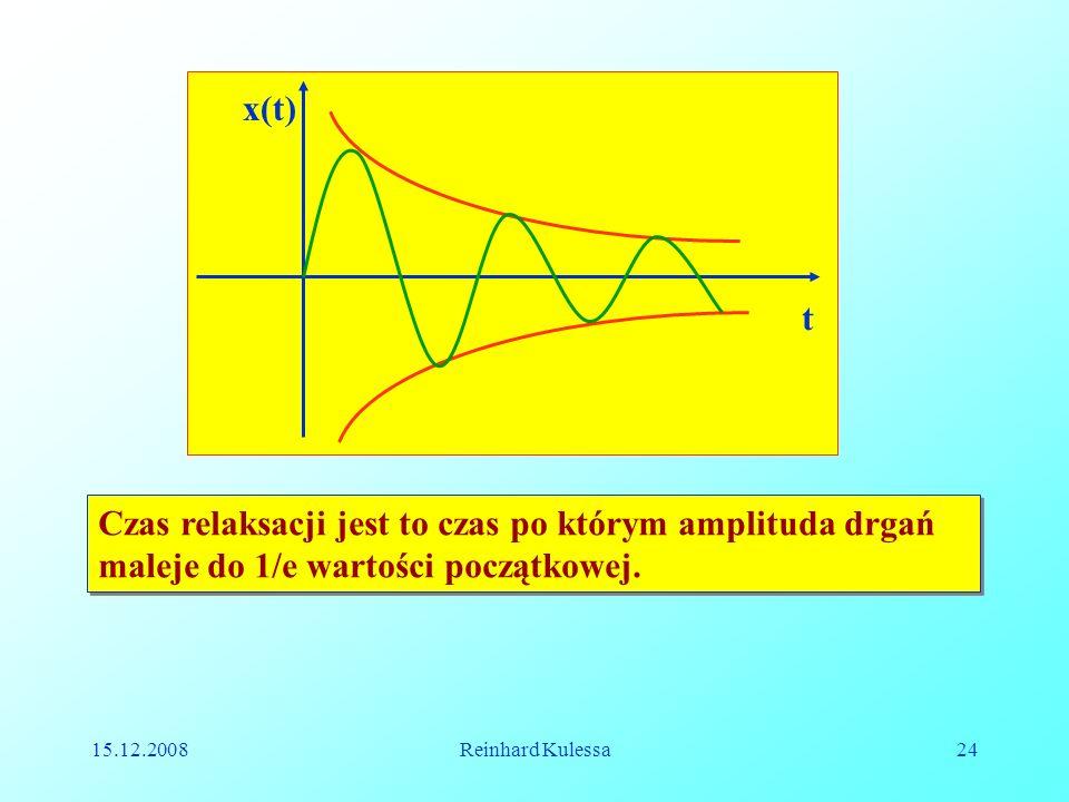 t x(t) Czas relaksacji jest to czas po którym amplituda drgań maleje do 1/e wartości początkowej. 15.12.2008.