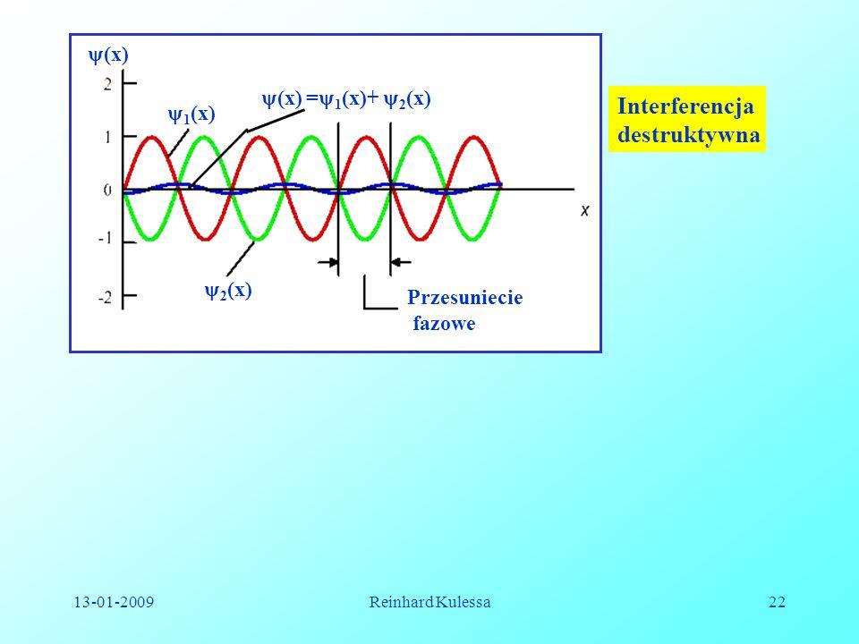Interferencja destruktywna (x) (x) =1(x)+ 2(x) 1(x) 2(x)