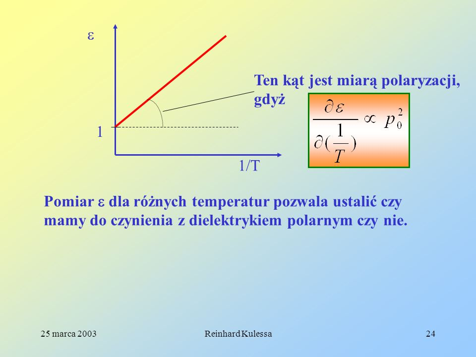 Ten kąt jest miarą polaryzacji, gdyż
