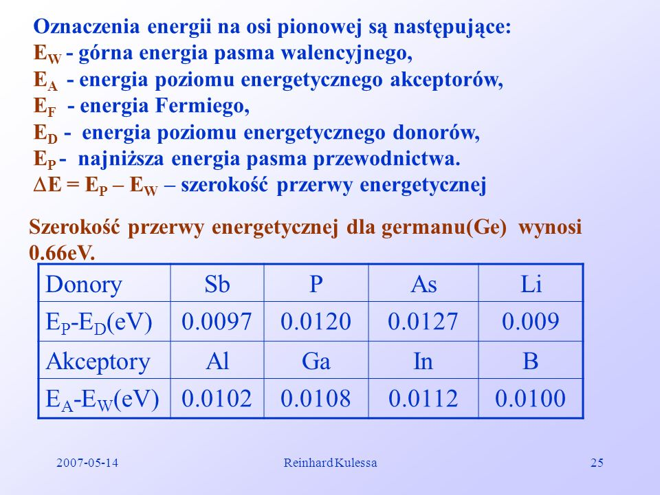 Donory Sb P As Li EP-ED(eV) 0.0097 0.0120 0.0127 0.009 Akceptory Al Ga