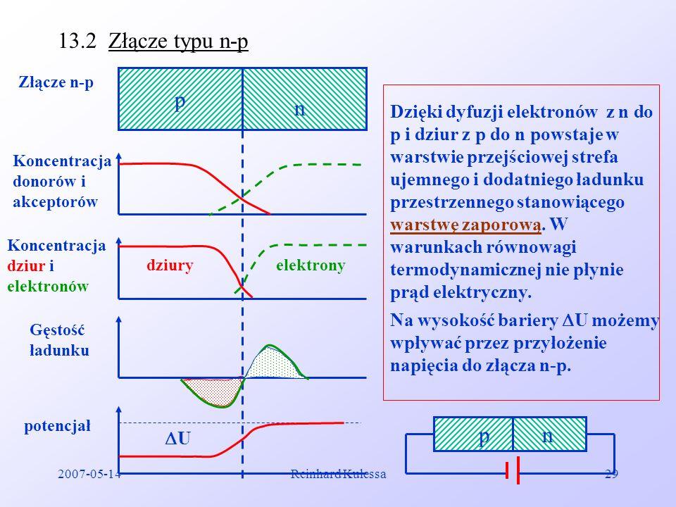 13.2 Złącze typu n-p Złącze n-p. p. n.