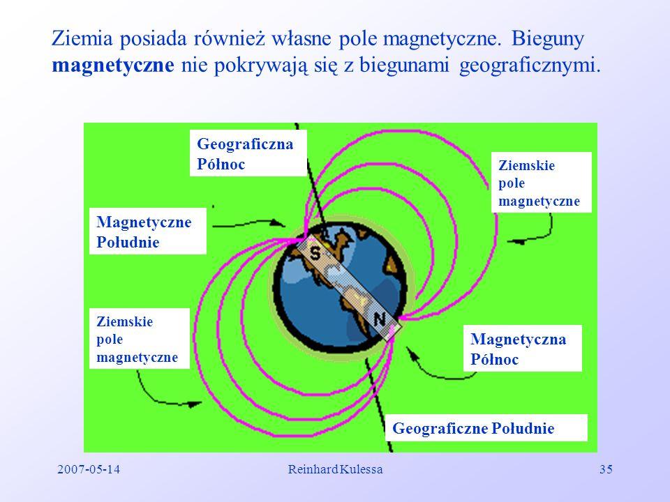 Ziemia posiada również własne pole magnetyczne