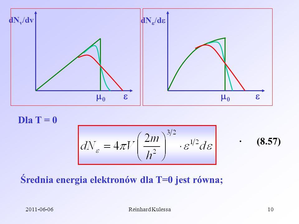 Średnia energia elektronów dla T=0 jest równa;