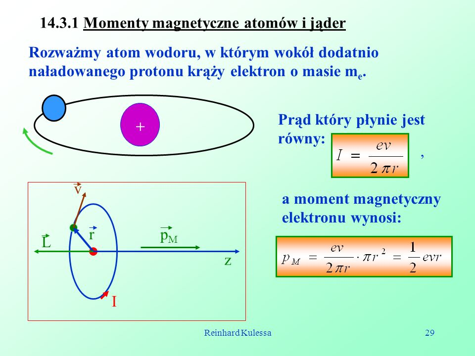 14.3.1 Momenty magnetyczne atomów i jąder