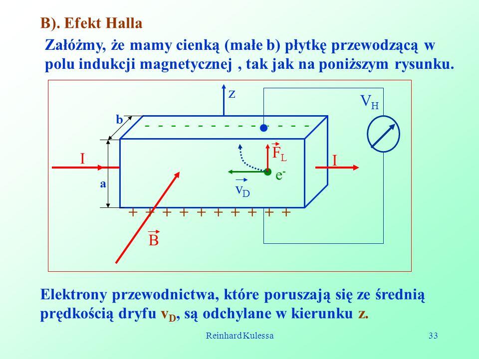 B). Efekt Halla Załóżmy, że mamy cienką (małe b) płytkę przewodzącą w polu indukcji magnetycznej , tak jak na poniższym rysunku.