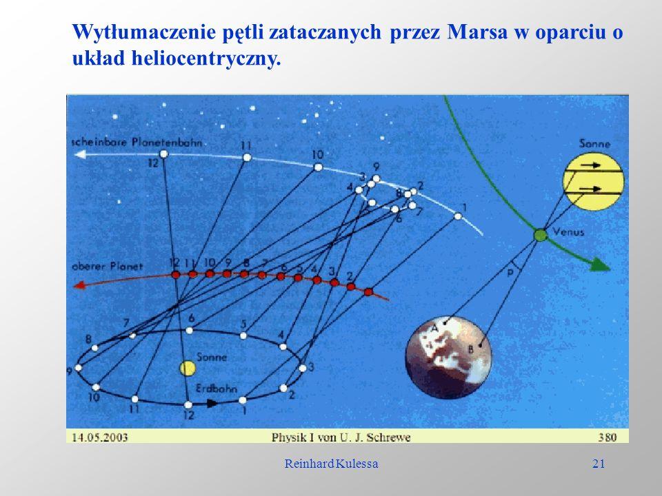 Wytłumaczenie pętli zataczanych przez Marsa w oparciu o